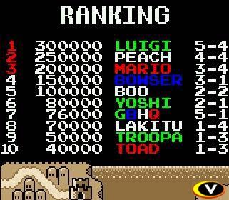 Ahora el juego almacena las mejores puntuaciones y puedes pintar tu nombre de colores.